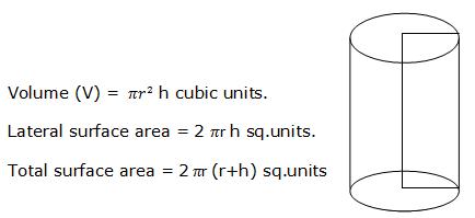 Formulas on Mensuration, Areas and Volumes - Quantitative